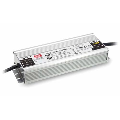 Źródło prądowe pozwalające konfigurować i testować falowniki